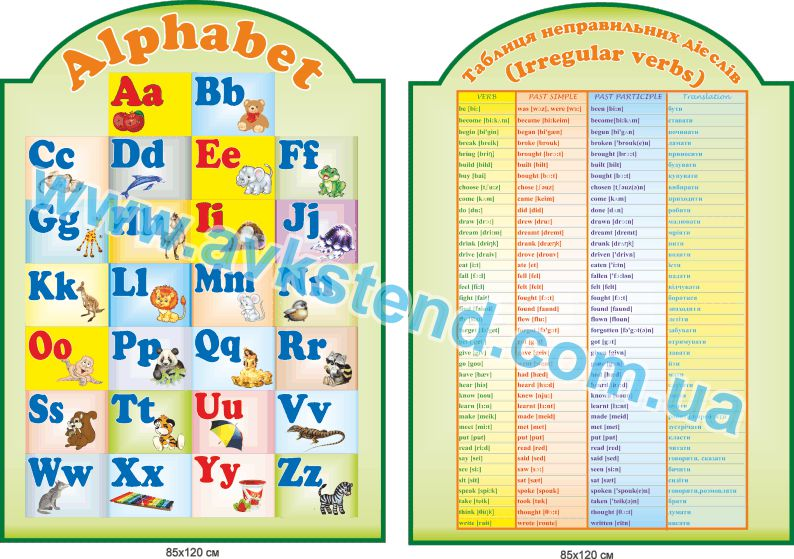 англійська мова, стенди, таблиця неправильних дієслів, таблица неправильных диеслов,alphabet