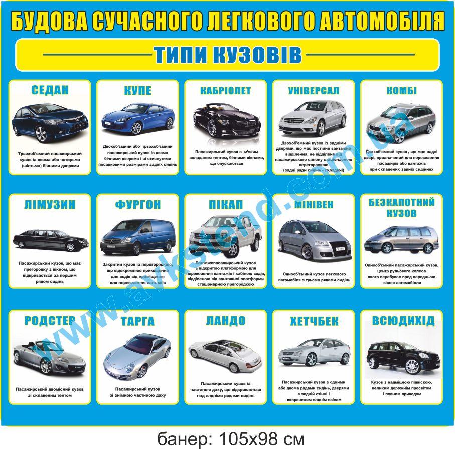 Будова сучасного легкового автомобіля. Типи кузовів, Банер по автомобильному делу, Банер з автомобільної справи, автомобильные стенды, стенды для вузов