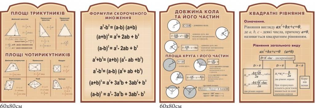 стенди для кабінету математики, стенды для кабинета математики