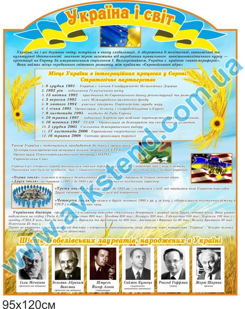 стенды для школы, стенд Украина и мир, стенд история Украины, стенд історія України, стенд для кабінету історії, стенд для кабинета истории, стенд для школьных кабинетов купить, стенд для шкільних кабінетів купити