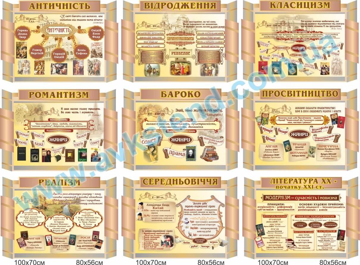 стенди світова література, стенды мировая литература, класицизм, романтизм, бароко, стенди для шкіл