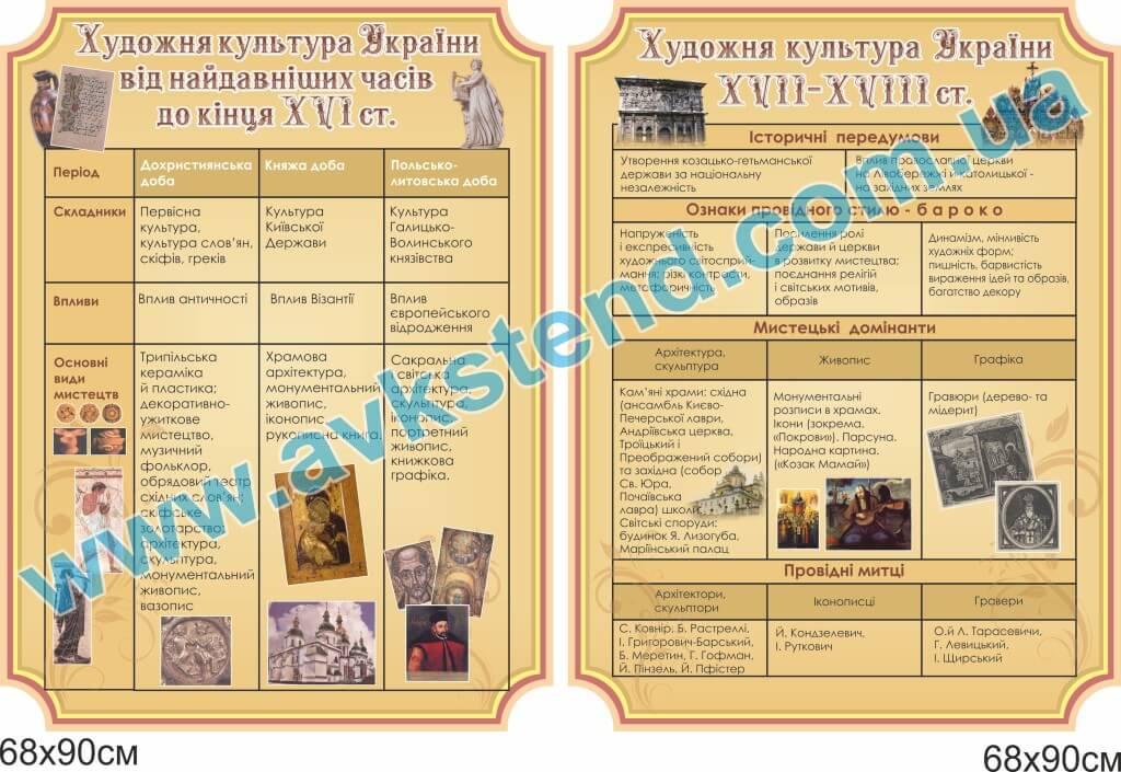 стенд художня культура, художня культура України