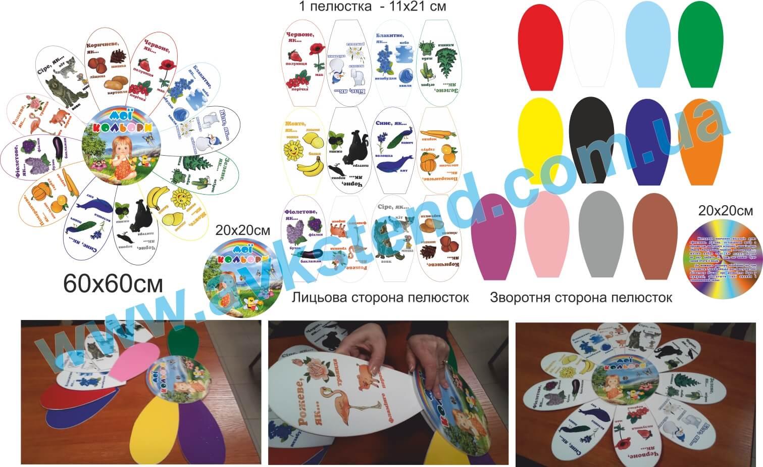 стенди для ДНЗ купити, стенди для ДНЗ замовити, стенди для дитячого садка,  посібник для ДНЗ купити, посібники для дитячого садочку заказать, пособие для ДУЗ купить, пособия для детского сада замовити