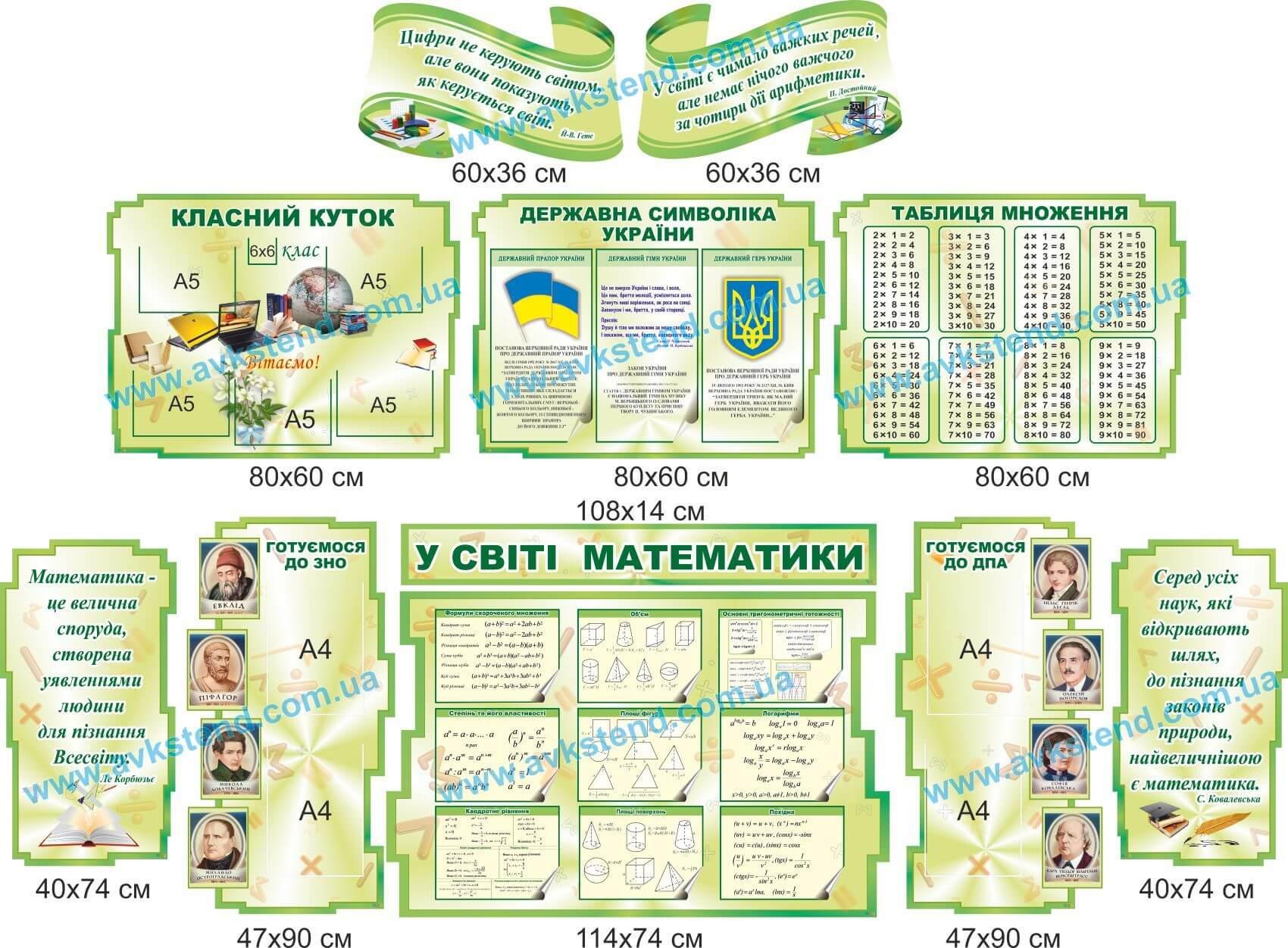 стенди для школи купити, стенди для школи замовити, стенди для кабінету, стенди для шкільного кабінету, оформлення кабінетів, оформлення шкільного кабінету, стенды для школы купить, стенды для школы заказать, стенды для кабинета, стенды для школьного кабинета, стенды для школы, стенд математика, стенд математика, стенд для кабінету математики, стенд для кабинета математики, стенд для школьных кабинетов купить, стенд для шкільних кабінетів купити, площі трикутників, площі чотирикутників, таблиця квадратів натуральних чисел, органайзер кабінету, квадрати і куби натуральних чисел, формули скороченого множення, сиди правильно, стенд для очей, площади треугольников, площади четырехугольников, таблица квадратов натуральных чисел, органайзер кабинета, квадраты и кубы натуральных чисел, формулы сокращенного умножения, сиди правильно, стенд для глаз, геометричні тіла, многогранники, тіла обертання, комбінаторика, степінь, тригонометричне коло і значення кутів, основні тригонометричні формули, формули зведення, формули перетворення тригонометричних функцій, властивості і графіки тригонометричних функцій, логарифм, похідна, формула Ньютона Лейбніца, символіка, геометрические тела, многогранники, тела вращения, комбинаторика, степень, тригонометрическое круг и значение углов, основные тригонометрические формулы, формулы приведения, формулы преобразования тригонометрических функций,
