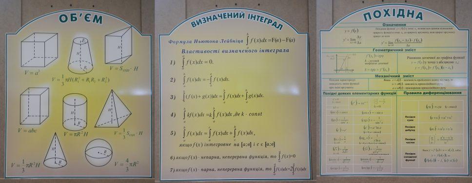 об'єм, визначений інтеграл, похідна, Серія стендів для кабінету математики