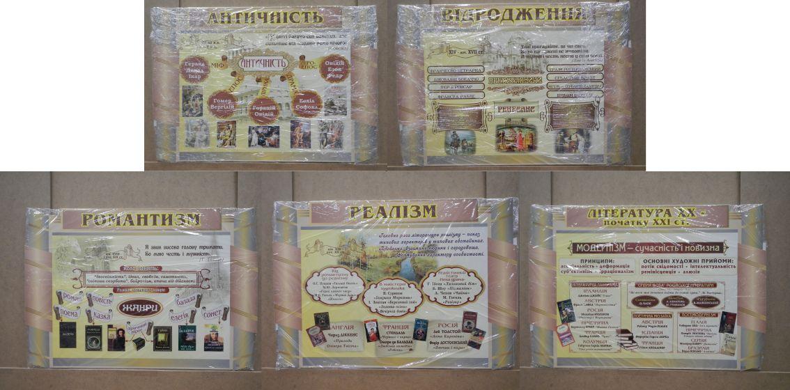 Комплект стендів для кабінету світової літератури, Античність, Відродження, Романтизм, Реалізм, Література ХХ - поч. ХХІ ст.