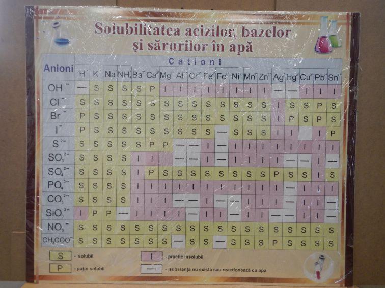 Розчинність солей румунською мовою