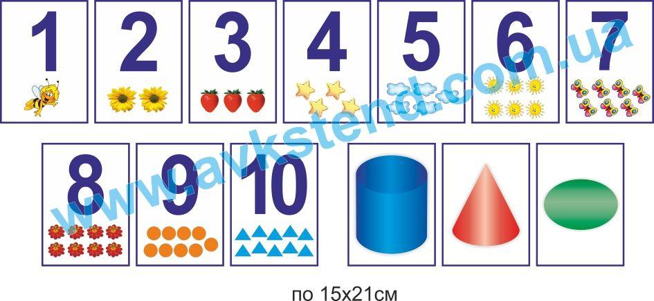 Комплект цифр