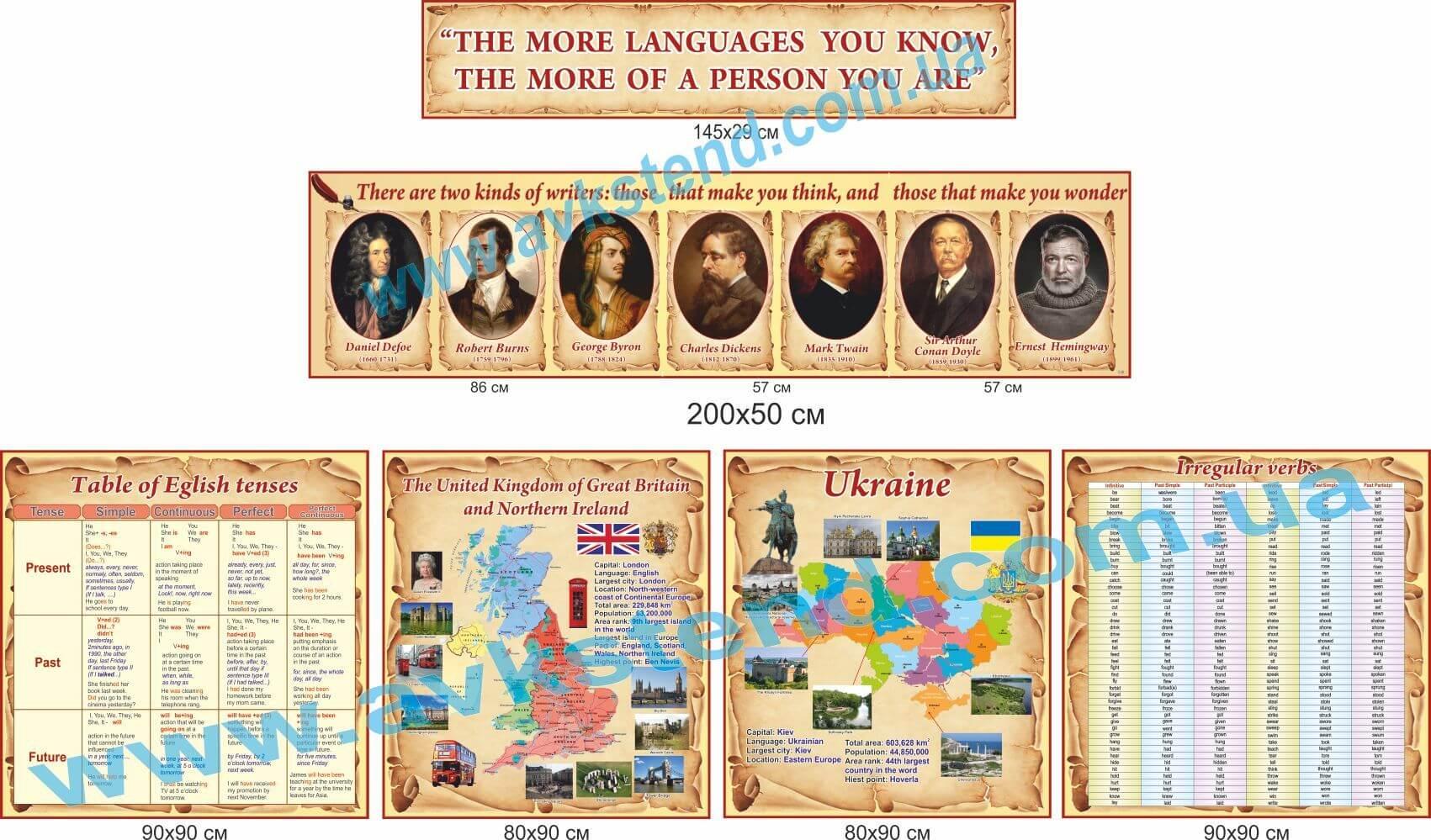 стенди для кабінету іноземної мови, стенды для кабинета иностранного языка, стенди для кабінету англійської мови купити, кабінет англійської мови, стенди для шкільних кабінетів замовити, стенды для кабинета английского языка купить, кабинет английского языка, стенды для школьных кабинетов заказать, стенди для школи купити, стенди для школи замовити, стенди для кабінету, стенди для шкільного кабінету, оформлення кабінетів, оформлення шкільного кабінету, стенды для школы купить, стенды для школы заказать, стенды для кабинета, стенды для школьного кабинета,