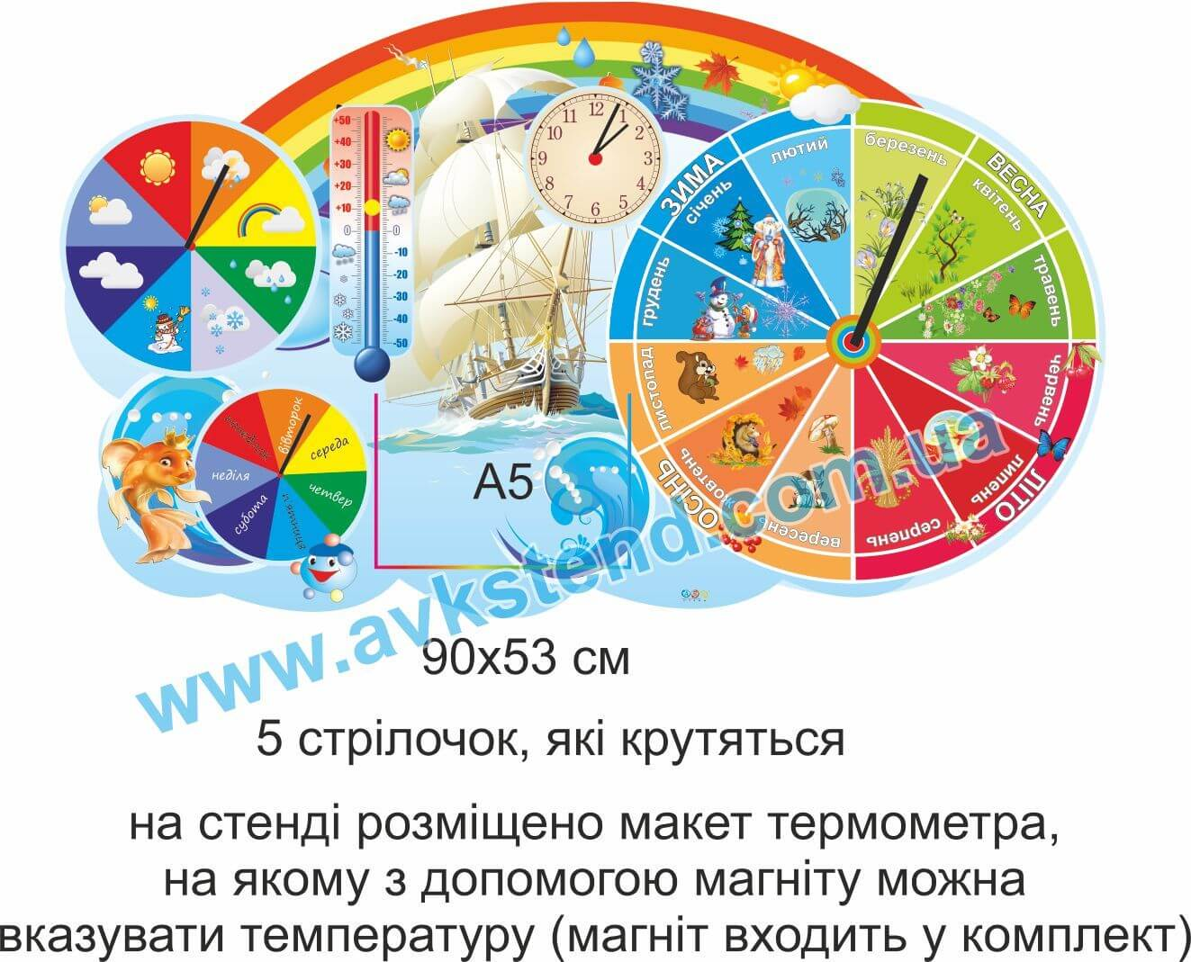 стенди для ДНЗ, стенди для садочка купити, стенди у групу замовити, стенды для ДУЗ, стенды для сада купить, стенды в группу заказать, стенди для дитячого садочка, дитячі посібники, стенды для детского сада, детские пособия, Україна, Украина, куточок природи, календар погоди, стенд, стенд для садочка, уголок природы, календарь погоды, стенд, стенд для сада, Україна, Украина,
