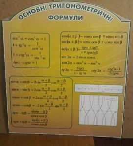стенди для школи купити, стенди для школи замовити, стенди для кабінету, стенди для шкільного кабінету, оформлення кабінетів, оформлення шкільного кабінету, стенды для школы купить, стенды для школы заказать, стенды для кабинета, стенды для школьного кабинета, Україна, Украина,  стенды для школы, стенд математика, стенд математика, стенд для кабінету математики, стенд для кабинета математики, стенд для школьных кабинетов купить, стенд для шкільних кабінетів купити, Україна, Украина,  площі трикутників, площі чотирикутників, таблиця квадратів натуральних чисел, органайзер кабінету, квадрати і куби натуральних чисел, формули скороченого множення, сиди правильно, стенд для очей, площади треугольников, площади четырехугольников, таблица квадратов натуральных чисел, органайзер кабинета, квадраты и кубы натуральных чисел, формулы сокращенного умножения, сиди правильно, стенд для глаз, Україна, Украина,