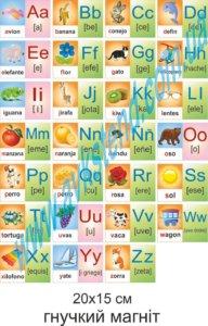 іспанський алфавіт, испанский алфавит, для магнітної дошки, для шкільної дошки, букви, цифри, числа, літери, розділові знаки, математичні знаки, магнітяться, для магнитной доски, для школьной доски, буквы, цифры, числа, знаки препинания, математические знаки, магнитяться, нова українська школа, новая украинская школа,  Науково-педагогічний проект Інтелект України, нова програма початкової школи, Научно-педагогический проект Интеллект Украины, новая программа начальной школы, нова українська школа, НУШ, новая украинская школа, стенди для нової школи, посібники для нової школи, друк для нової школи, стенды для новой школы, пособия для новой школы, печать для новой школы, матеріали для нової української школи, материалы для новой украинской школы, фотообои, обои, оформление класса, кабинета, обої шпалери, фотошпалери, оформлення класу, кабінету, природничо-інформаційний центр, естественно-информационный центр,  стенди для початкової школи замовити, стенди для школы, стенди для молодшої школи купити, стенды для начальной школы заказать, стенды для школы, стенды для младшей школы купить, Україна, Украина,