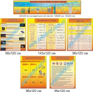 шкала електромагнітних хвиль, куточок техніки безпеки, класний куток, таблиця степенів, значення тригонометричних функцій деяких кутів, фізичні сталі, префікси одиниць вимірювання, основні фізичні формули, міжнародна система одиниць СІ, шкала электромагнитных волн, уголок техники безопасности, классный уголок, таблица степеней, значения тригонометрических функций некоторых углов, физические сталые, приставки, префиксы единиц, основные физические формулы, международная система единиц СИ,  стенди для кабінету фізики, стенди для оформлення кабінету фізики, стенды для кабинета физики, стенды для оформления кабинета физики, Україна, Украина,  стенди для школи купити, стенди для школи замовити, стенди для кабінету, стенди для шкільного кабінету, оформлення кабінетів, оформлення шкільного кабінету, стенды для школы купить, стенды для школы заказать, стенды для кабинета, стенды для школьного кабинета, Україна, Украина,