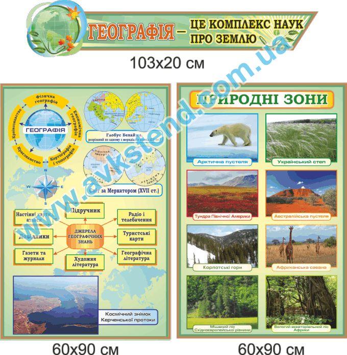 Стенд 2040301, географія, стенд для кабінету географії, природні зони, география