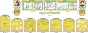 математика, математичні формули, площі, обєм, визначений інтеграл, площі трикутників, стенди для кабінету математики купити, замовити стенди для кабінету математики, математика, математические формулы, площади, объем, определенный интеграл, площади треугольников, стенды для кабинета математики купить, заказать стенды для кабинета математики