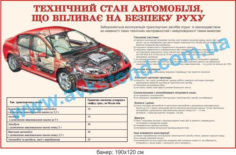 Банер з автомобільної справи (Банер по автомобильному делу), Технічний стан автомобіля, що впливає на безпеку руху, стенд техническое состояния автомобиля