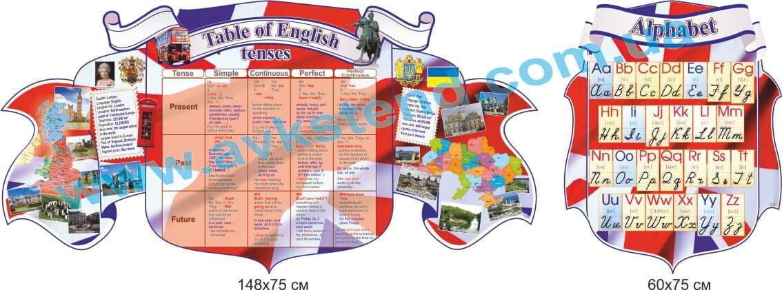 стенди для школи купити, стенди для школи замовити, стенди для кабінету, стенди для шкільного кабінету, оформлення кабінетів, оформлення шкільного кабінету, стенды для школы купить, стенды для школы заказать, стенды для кабинета, стенды для школьного кабинета, стенди для кабінету іноземної мови, стенды для кабинета иностранного языка, стенди для кабінету англійської мови купити, кабінет англійської мови, стенди для шкільних кабінетів замовити, стенды для кабинета английского языка купить, кабинет английского языка, стенды для школьных кабинетов заказать, англійські часи, таблиця англійських часів, алфавіт англійський, английские времена, таблица английских времен, алфавит английский,