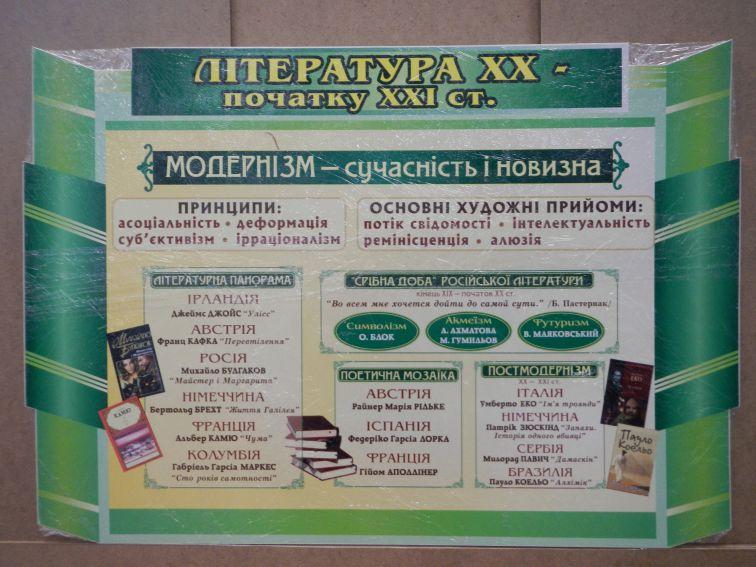 Література ХХ ст. – початку ХХІ ст.