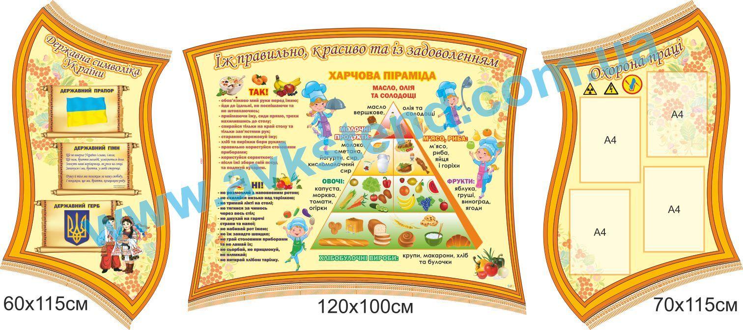 стенды для школьной столовой купить, стенды для школьной столовой заказать, стенди для шкільної їдальні купити, стенди для шкільної їдальні замовити, Україна, Украина, харчова піраміда