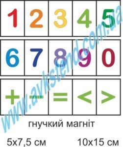 стенди для початкової школи замовити, стенди для школы, стенди для молодшої школи купити, стенды для начальной школы заказать, стенды для школы, стенды для младшей школы купить, Україна, Украина, для магнітної дошки, для шкільної дошки, букви, цифри, числа, літери, розділові знаки, математичні знаки, магнітяться, для магнитной доски, для школьной доски, буквы, цифры, числа, знаки препинания, математические знаки, магнитяться, нова українська школа, новая украинская школа, Науково-педагогічний проект Інтелект України, нова програма початкової школи, Научно-педагогический проект Интеллект Украины, новая программа начальной школы, нова українська школа, НУШ, новая украинская школа, стенди для нової школи, посібники для нової школи, друк для нової школи, стенды для новой школы, пособия для новой школы, печать для новой школы, матеріали для нової української школи, материалы для новой украинской школы, фотообои, обои, оформление класса, кабинета, обої шпалери, фотошпалери, оформлення класу, кабінету, природничо-інформаційний центр, естественно-информационный центр,