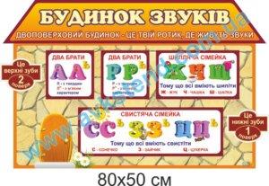 стенди для ДНЗ, стенди для садочка купити, стенди у групу замовити, стенды для ДУЗ, стенды для сада купить, стенды в группу заказать, стенди для дитячого садочка, стенды для детского сада, Україна, Украина, стенд логопед, стенд для логопеда, куточок логопеда, стенд логопед, стенд для логопеда, уголок логопеда, Україна, Украина,