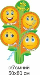смайл, смайлик, смайлики, настрій, стенди настрою, наш настрій, радість, щастя, сум, смуток, серйозний; смайл, смайлик, смайлики, настроение, стенды настроения, наше настроение, радость, счастье, печаль, грусть, серьезный, smile, уголок настроения, куточок настрою, емоції, эмоции, Науково-педагогічний проект Інтелект України, нова програма початкової школи, Научно-педагогический проект Интеллект Украины, новая программа начальной школы, нова українська школа, НУШ, новая украинская школа, стенди для нової школи, посібники для нової школи, друк для нової школи, стенды для новой школы, пособия для новой школы, печать для новой школы, матеріали для нової української школи, материалы для новой украинской школы, фотообои, обои, оформление класса, кабинета, обої шпалери, фотошпалери, оформлення класу, кабінету, природничо-інформаційний центр, естественно-информационный центр,стенди для початкової школи замовити, стенди для школы, стенди для молодшої школи купити, стенды для начальной школы заказать, стенды для школы, стенды для младшей школы купить, Україна, Украина,